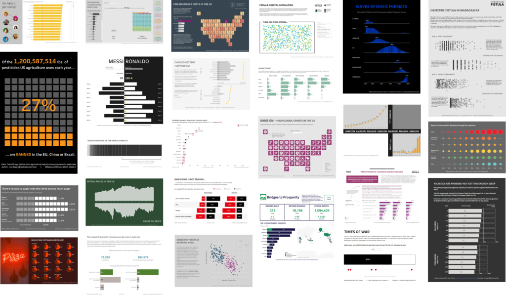 An overview of 25 different data visualizations.